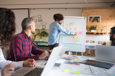 Professional Certificate in Project Change Management
